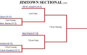 Jimtown Sectional