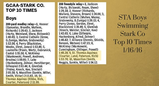 Boys Swimming Relays Make Top 10 Times