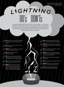lightning_safety_handout-page-001