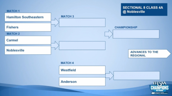 Sectional 8 2017