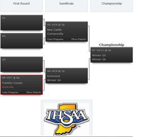 Grls Soccer Sectional Bracket