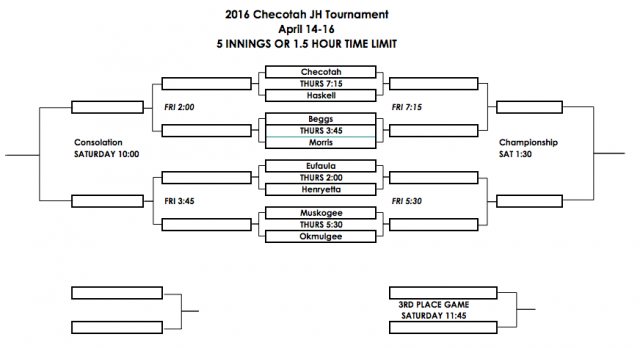 Checotah Jr. High Baseball Tournament Bracket