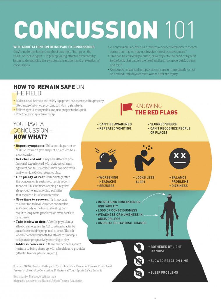 concussion-handout