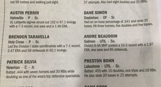 New Orleans Advocate All Metro baseball team! Beloso named MOP!
