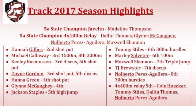 Track Team Highlights!
