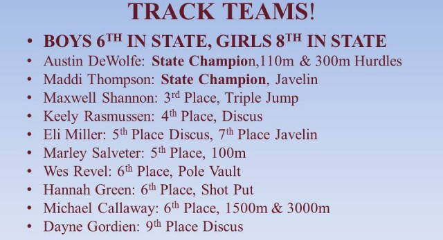 Congratulations Track Teams