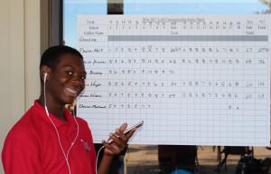golf champs 021