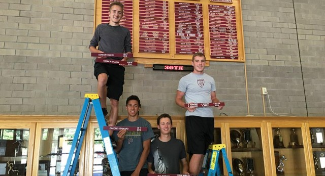 New Track Records for Palisade High School