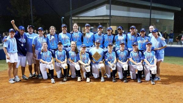 Region champions