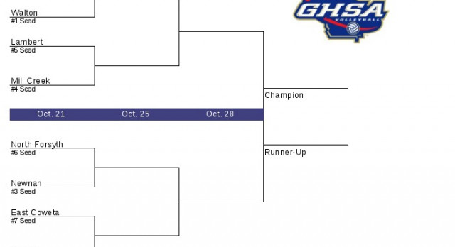Volleyball: State Quarters This Saturday