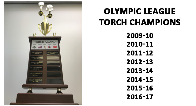 Valley Christian Wins 7th Consecutive Olympic League Torch Award