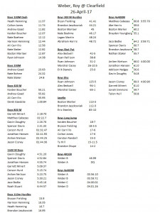 April 26- Weber, Roy @ Clearfield (Boys Results)