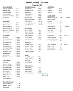 April 26- Weber, Roy @ Clearfield (Girls Results)