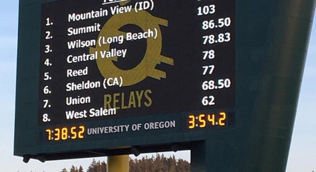 Oregon Relays