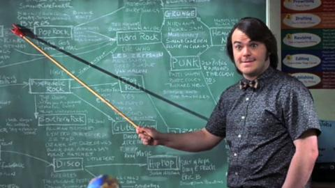 Top 10 Good Movie Teachers