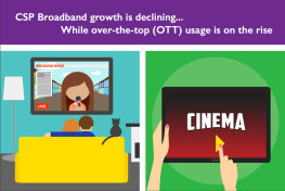 Broadband is Everywhere… Leaving CSPs Nowhere?
