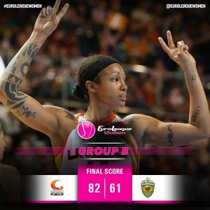 @bk_ugmk get their 1st win of the season to move to 1-1.⠀#EuroLeagueWomen Group …