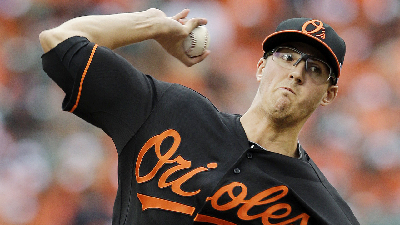 Gausman Gets the Nod for O's Season Opener