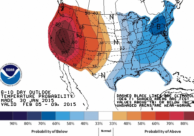 The 6-10 Day Temp. outlook calls for below normal temps over much of the Eastern U.S. . Model data strongly supports this.