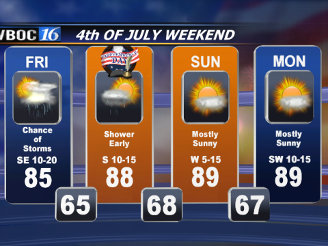 Memorial Day 4 Day Weekend Forecast