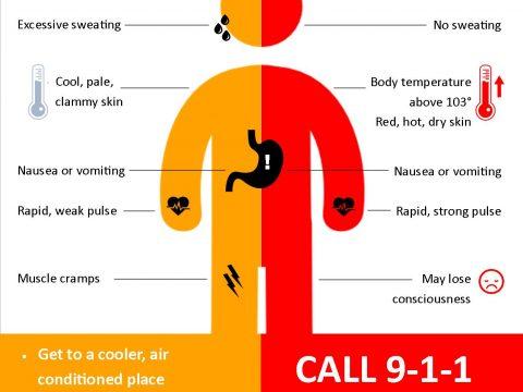 Heat_Illness
