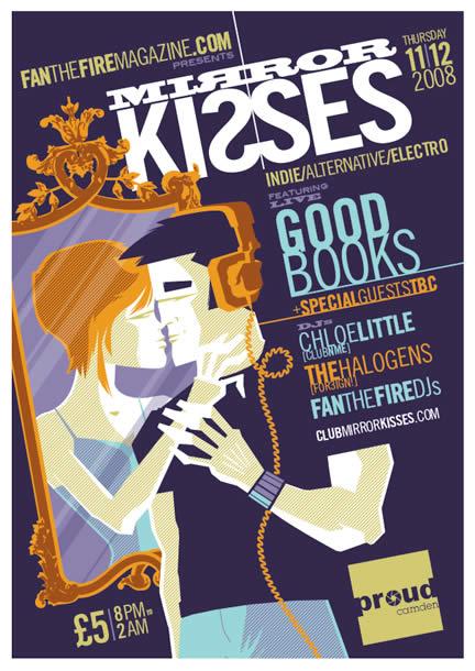 Mirror kisses