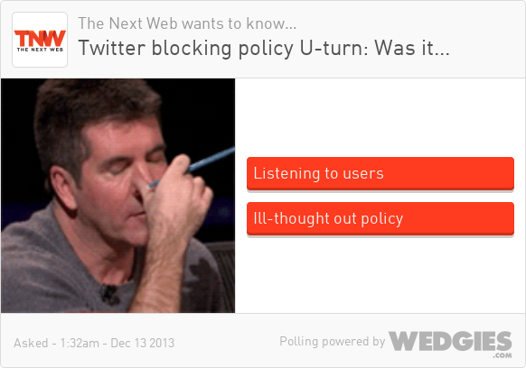 Twitter blocking policy U-turn: Was it mostly...