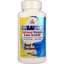 Adrenal Fatigue Institute Cylapril, 90 Tablets