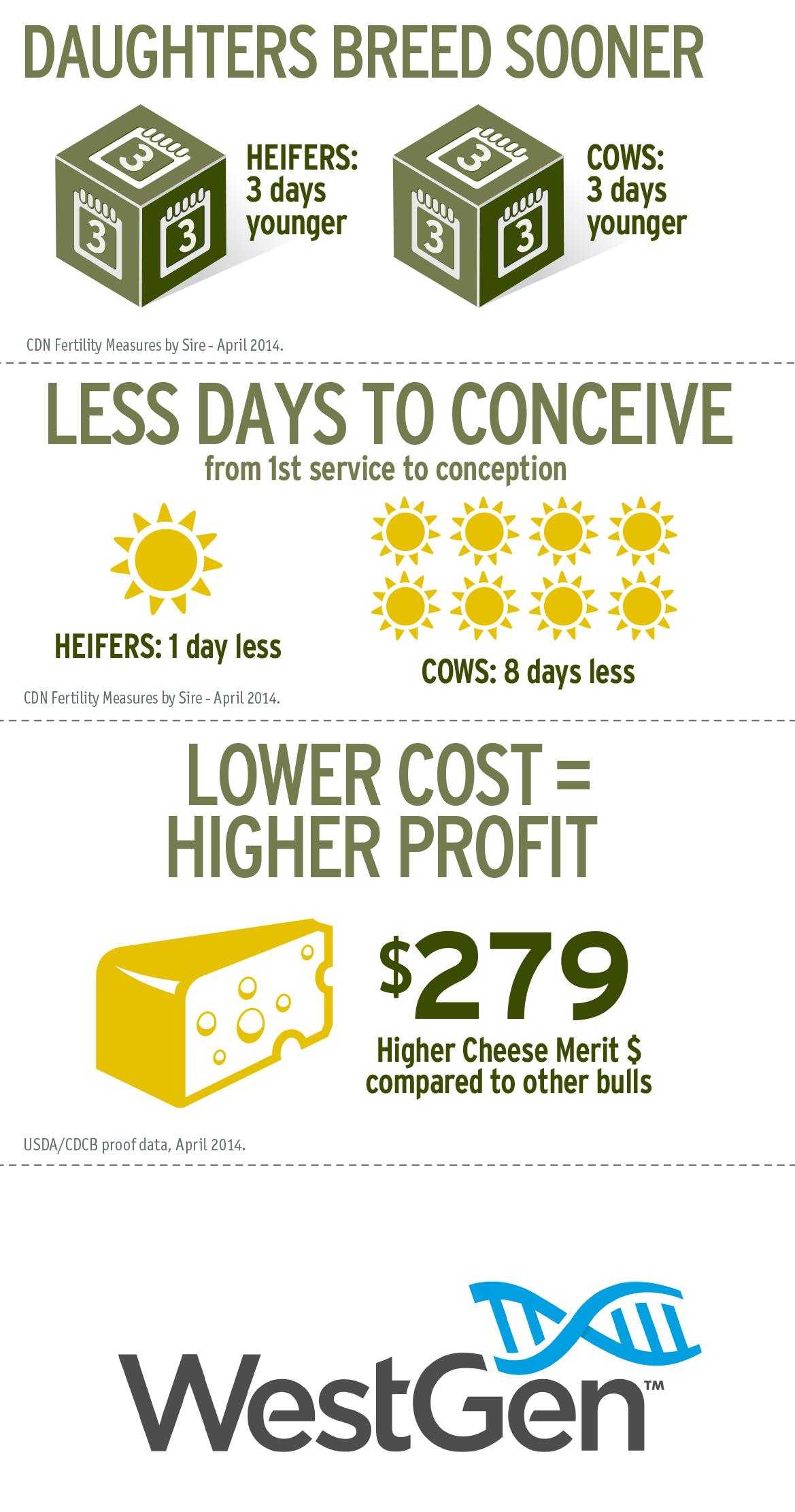 Healthsmart-infographic2