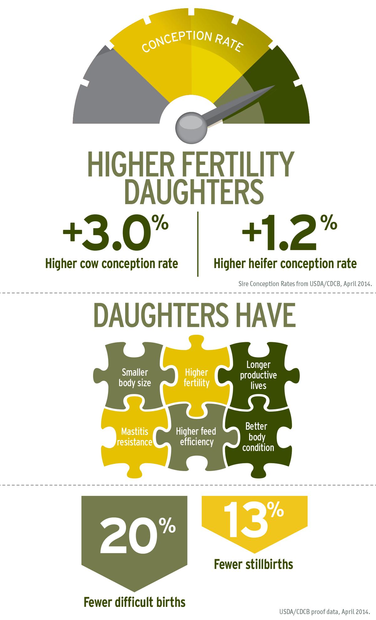 Healthsmart-infographic1