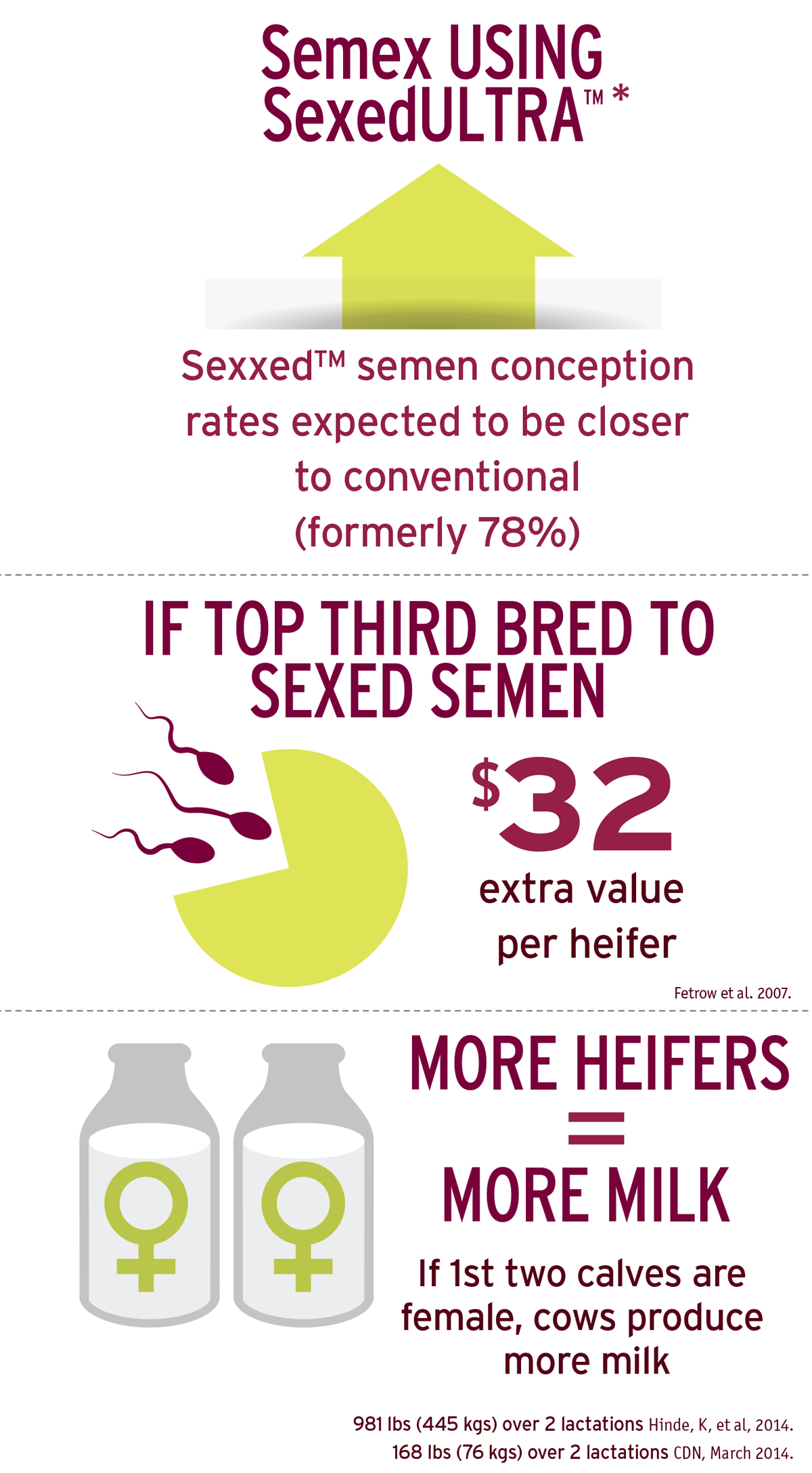 Sexxed-infographic1
