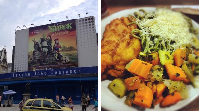 Theater ⇨ Vegetarian / vegan restaurant