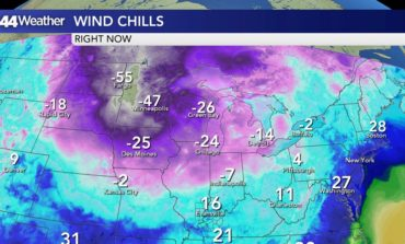 Becoming Dangerously Cold Overnight