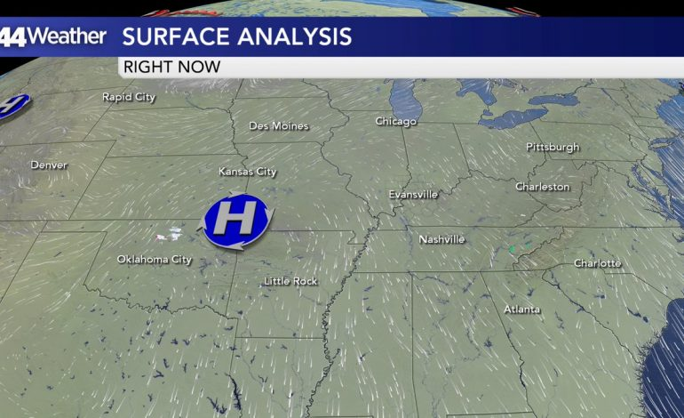 From Calm to Active, Arctic Blast by Weekend