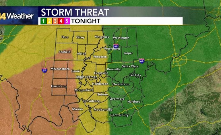 Breaking Down Our Severe Weather Threat