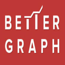 Bettergraph.