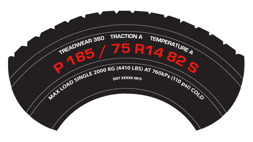 decode tire