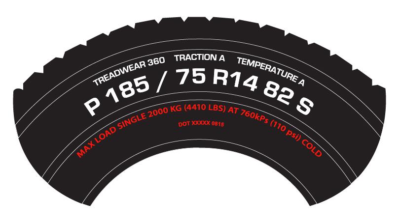 tires dot