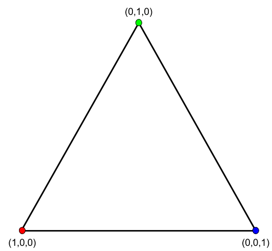 Barycentric Coordinates mapped to a triangle