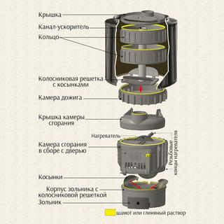 http://s3.amazonaws.com/wikiroom/photos/41813/original/karelia-4_classica_zakr_kamenka-bg.jpg?1461608162