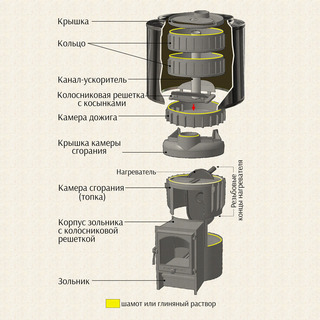 http://s3.amazonaws.com/wikiroom/photos/41815/original/karelia-4_portal_zakr_kamenka-bg.jpg?1461608274