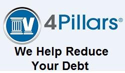 4 Pillars Consulting Manitoba