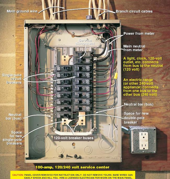 Actingwhite blogspot as well Wiring A Breaker Box in addition What Do Electrical Wire Color Codes Mean furthermore DIY Shore Power besides Telesurge. on 2 line phone systems wiring diagram