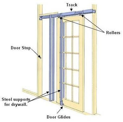 Pocket Doors Diagram