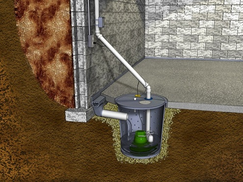 Some Advice About Sump Pumps