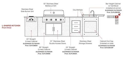 Outdoor Kitchen Kits - Bob's Blogs