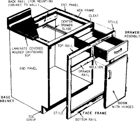 Basic Kitchen Cabi s on cabinet construction drawings