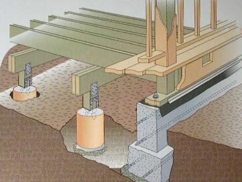 How To Build A Porch Bobs Blogs