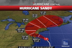 Hurricane Sandy Trajectory