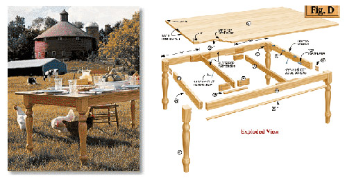Farmers table woodworking plans woodguides for Farm table woodworking plans